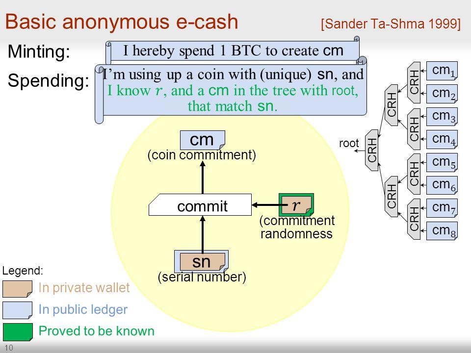 Basic anonymous e-cash [Sander Ta-Shma 1999]